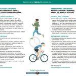 Práctica deportiva 18/05/2020